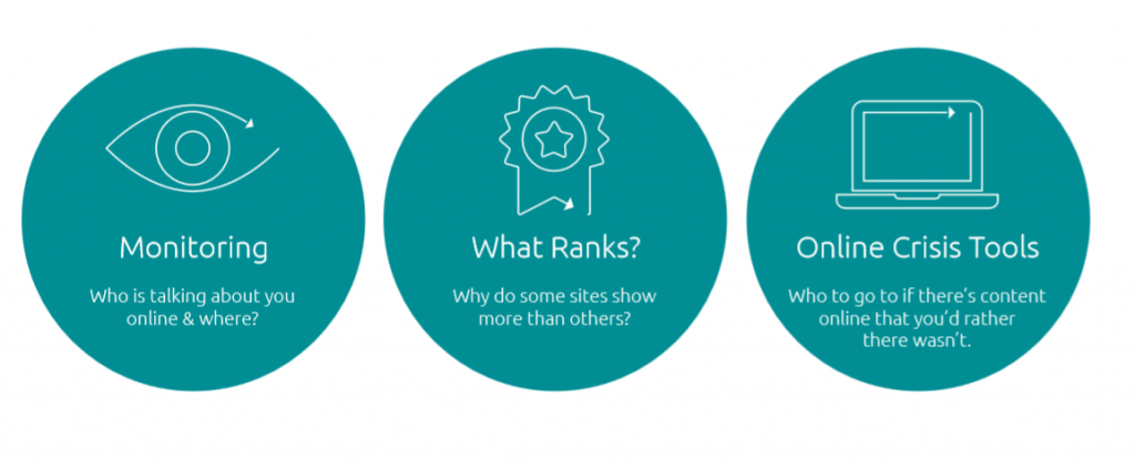 We help brands answer three questions:
