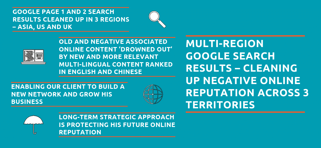 Removing Negative Content Online – Multi-Region Google Search Results